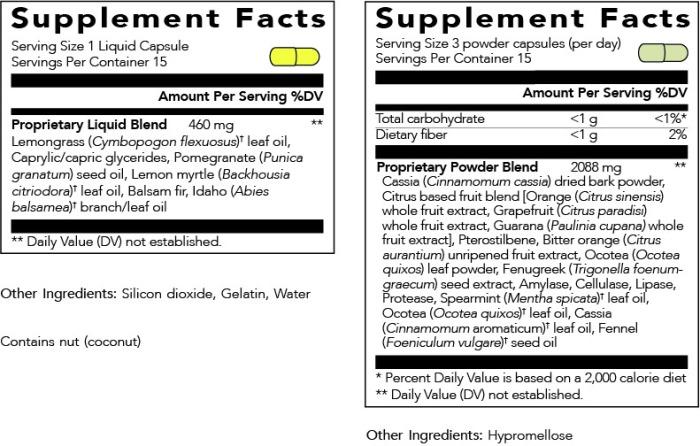 citrislim-nutrition
